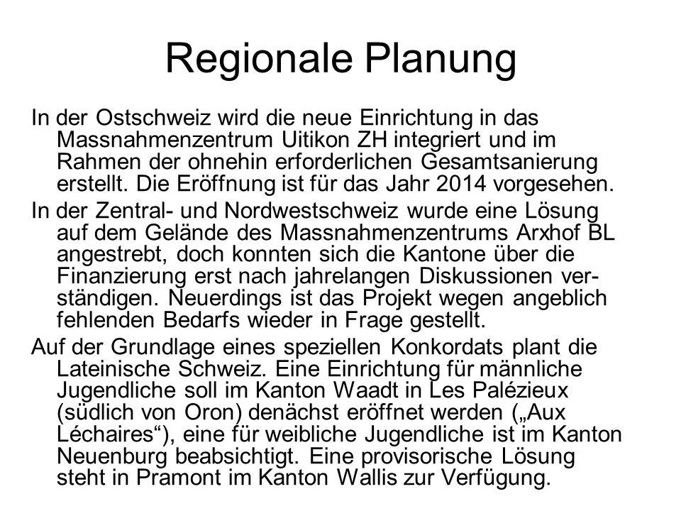 Regionale Planung