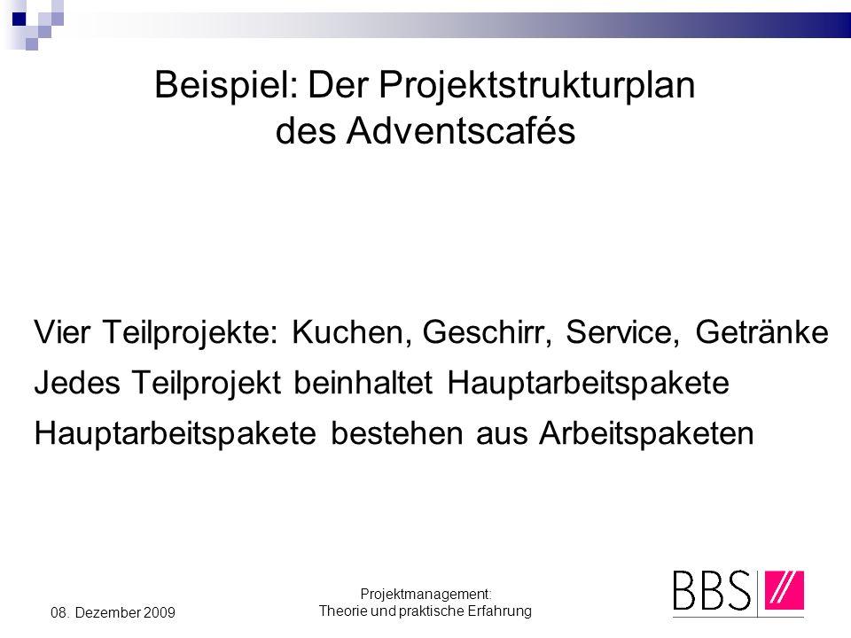 Beispiel: Der Projektstrukturplan des Adventscafés