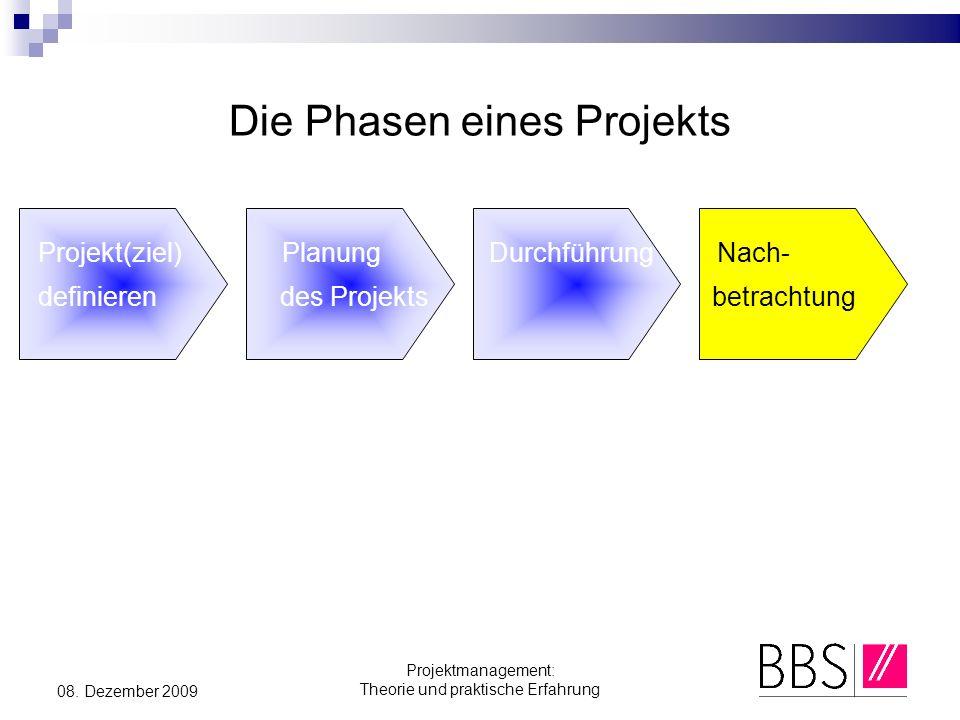 Die Phasen eines Projekts