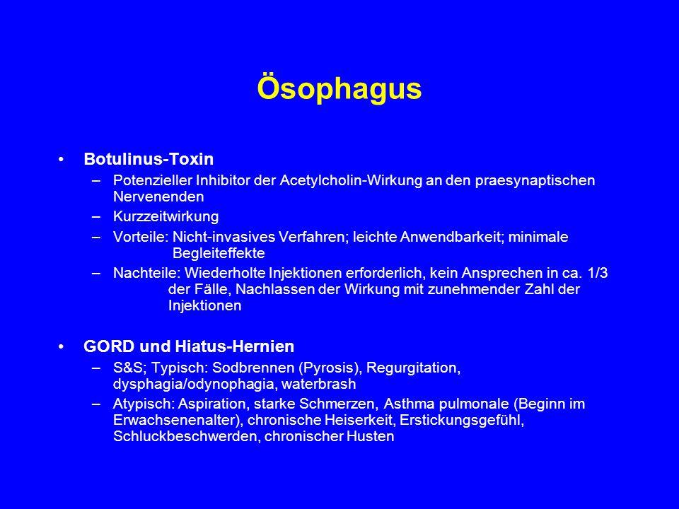 Ösophagus Botulinus-Toxin GORD und Hiatus-Hernien