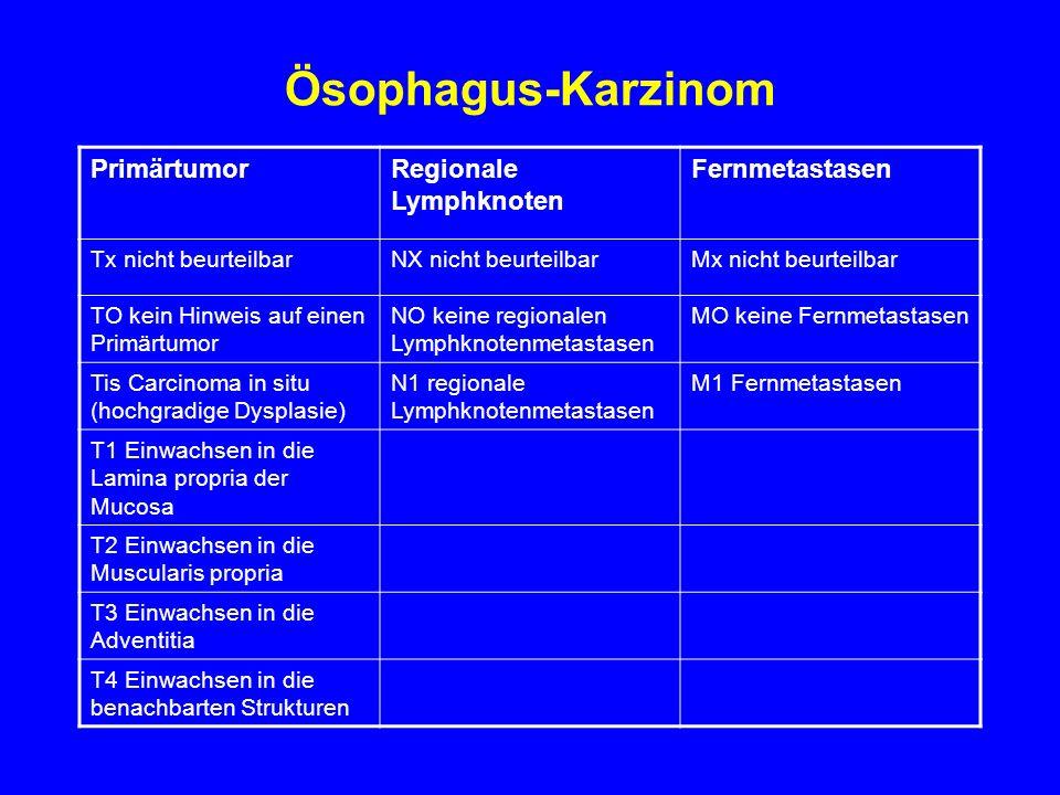 Ösophagus-Karzinom Primärtumor Regionale Lymphknoten Fernmetastasen