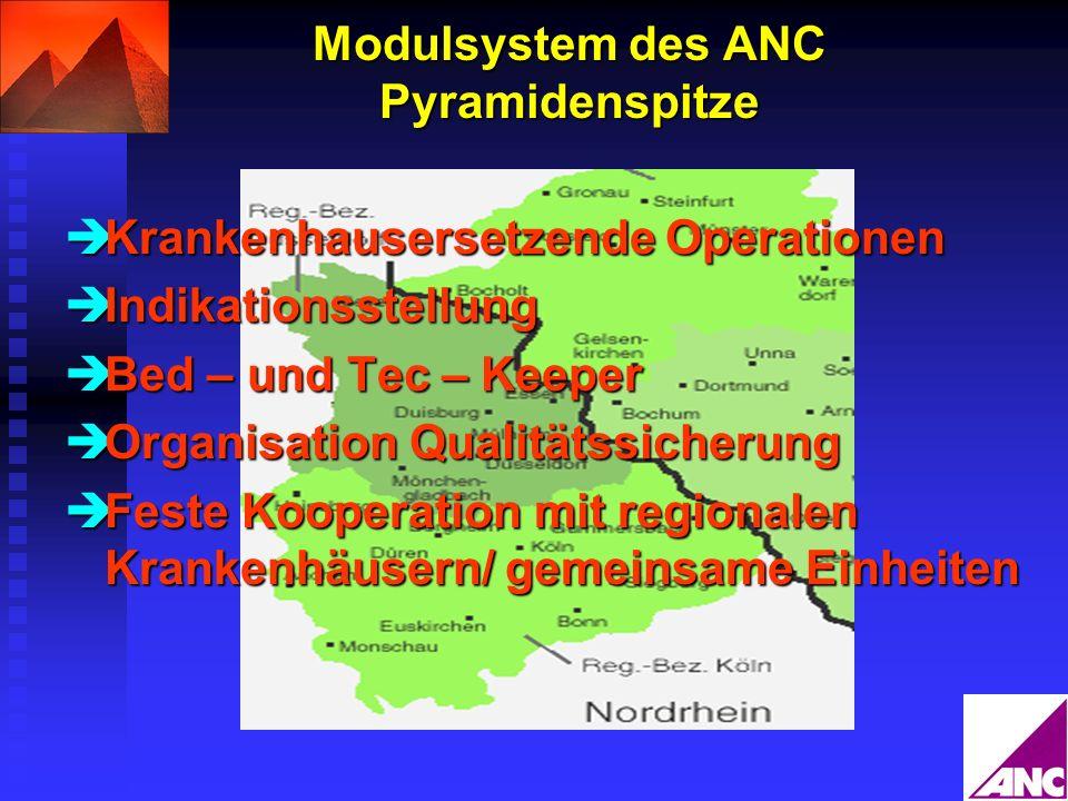 Modulsystem des ANC Pyramidenspitze