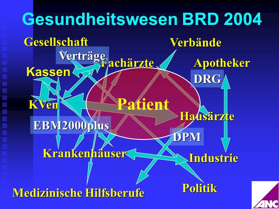 Gesundheitswesen BRD 2004 Patient Gesellschaft Verbände Verträge