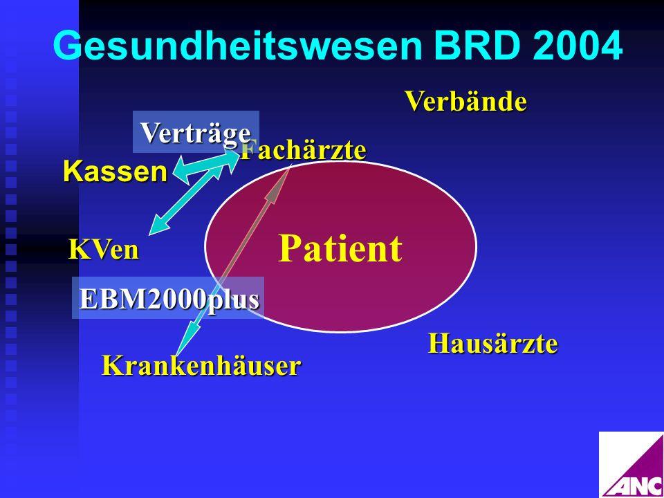 Gesundheitswesen BRD 2004 Patient Verbände Verträge Fachärzte Kassen