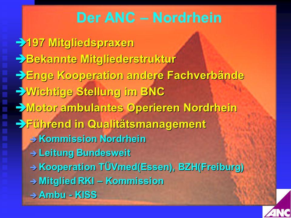Der ANC – Nordrhein 197 Mitgliedspraxen Bekannte Mitgliederstruktur