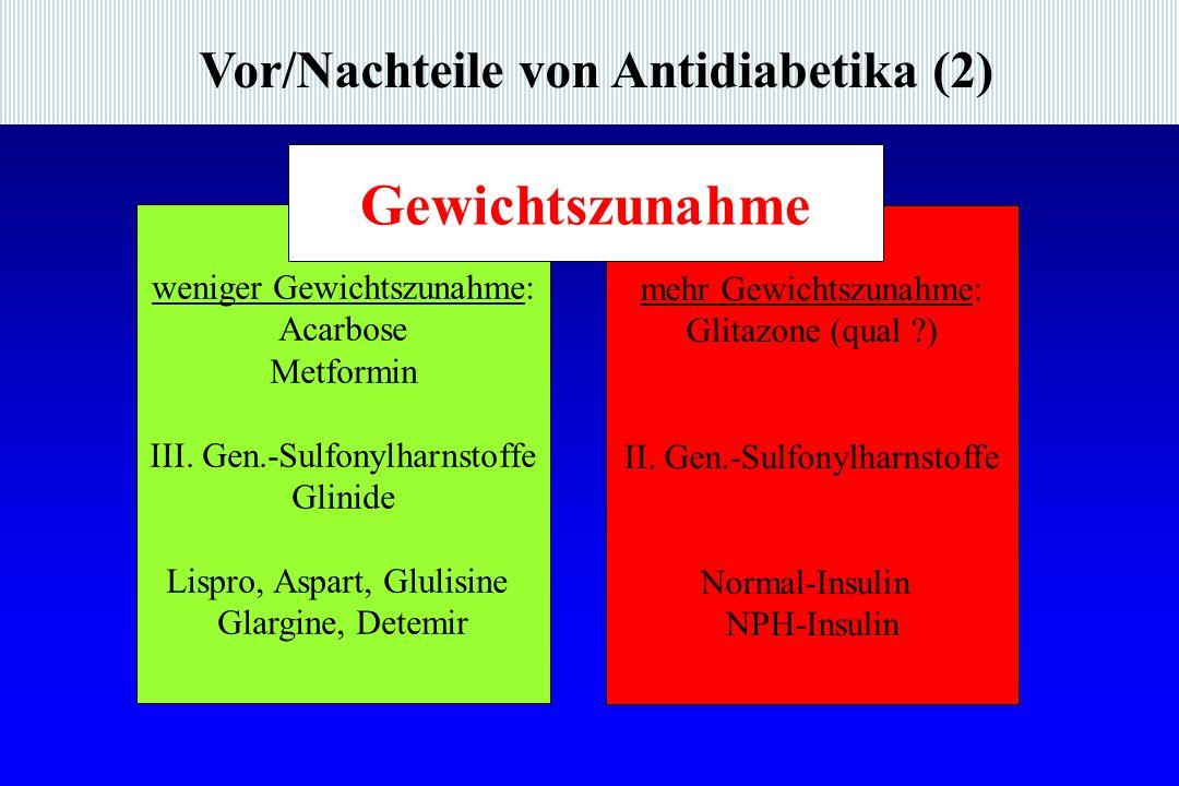 Gewichtszunahme Vor/Nachteile von Antidiabetika (2)