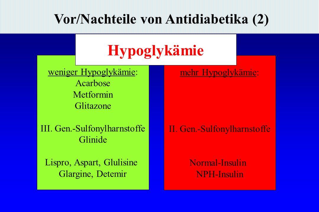 Hypoglykämie Vor/Nachteile von Antidiabetika (2) weniger Hypoglykämie: