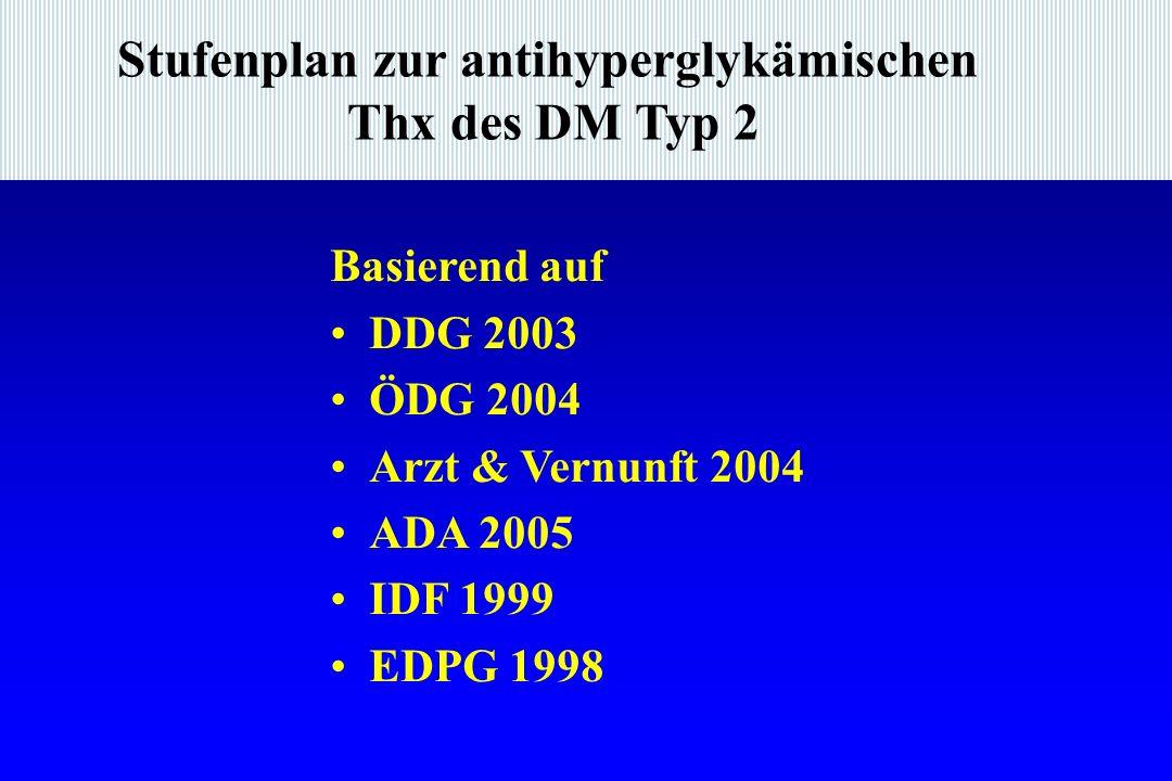 Stufenplan zur antihyperglykämischen