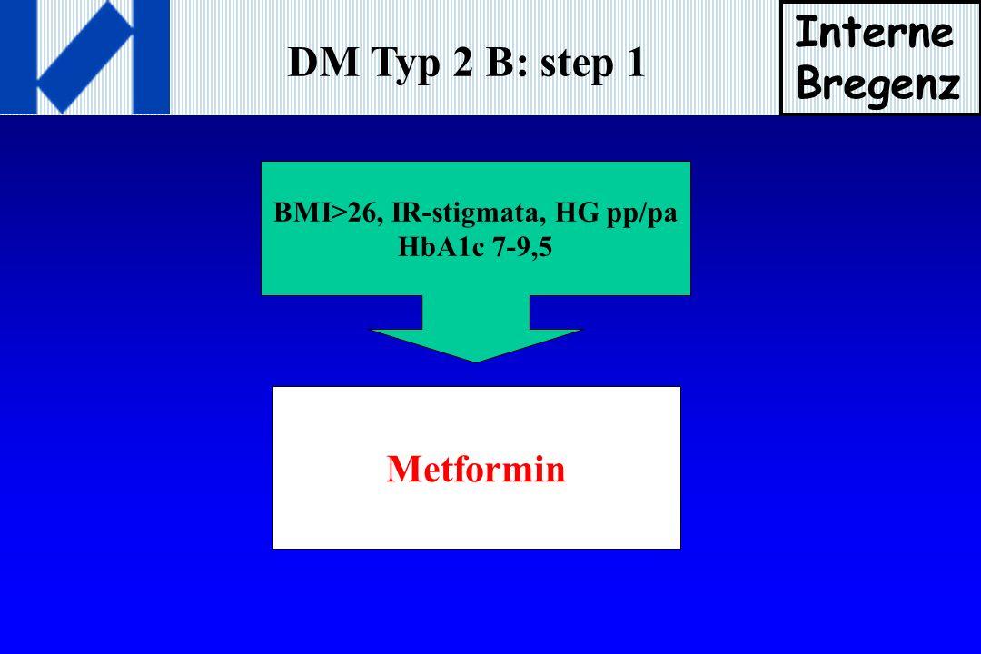 BMI>26, IR-stigmata, HG pp/pa