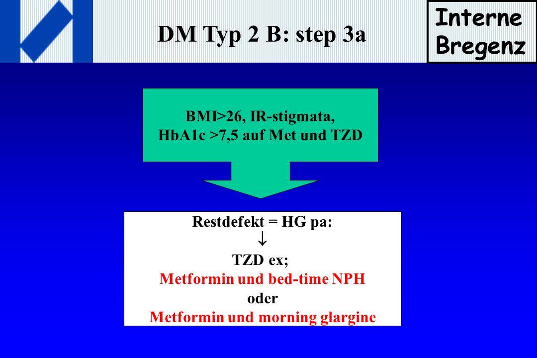 Interne Bregenz DM Typ 2 B: step 3a BMI>26, IR-stigmata,