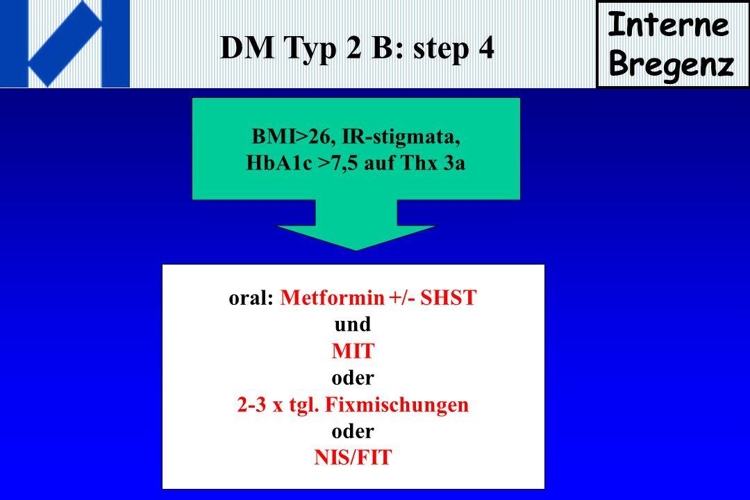 oral: Metformin +/- SHST