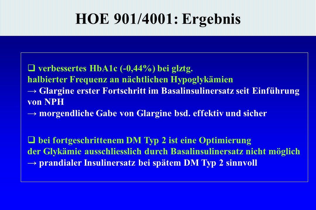 HOE 901/4001: Ergebnis verbessertes HbA1c (-0,44%) bei glztg.