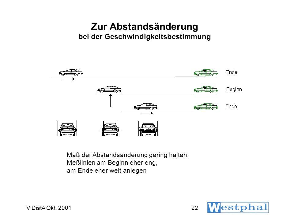 Verkehrsfehlergrenzen am Beispiel PDRS 1245