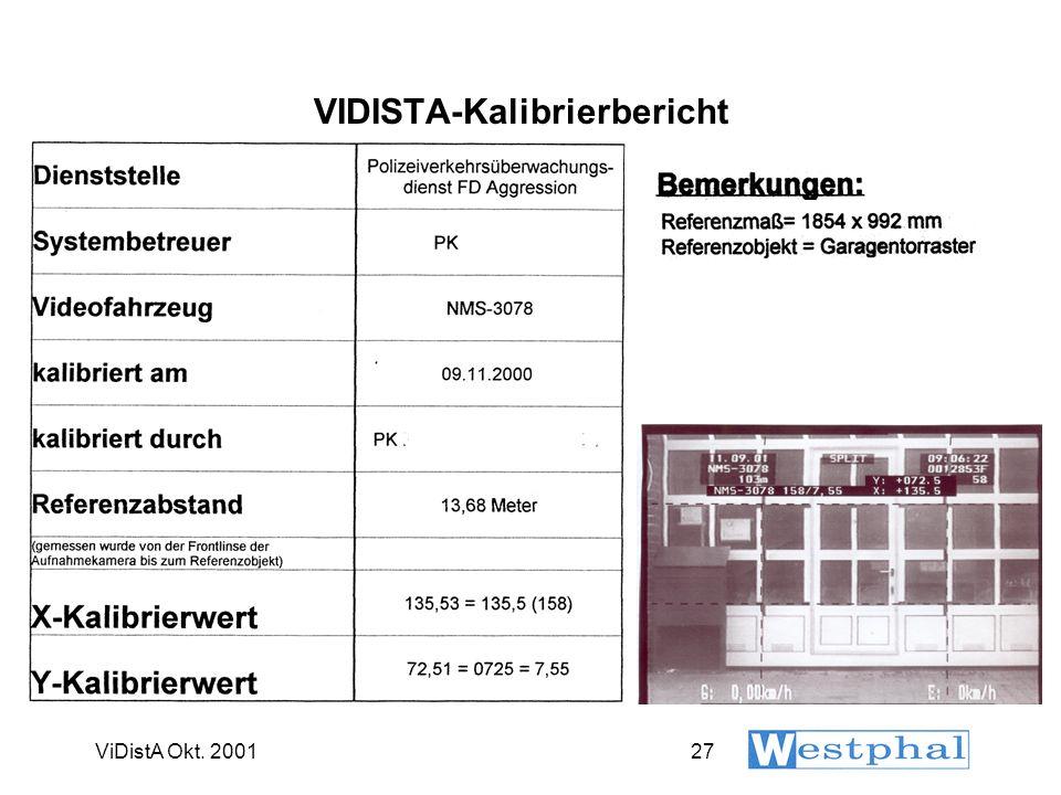 Videodistanzauswertung (1)