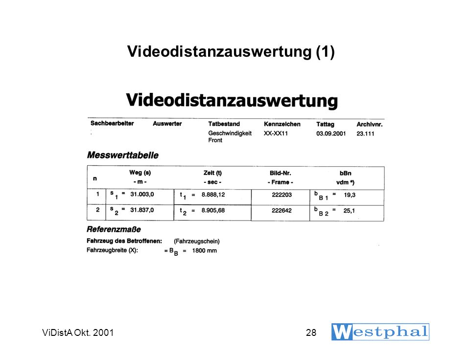 Videodistanzauswertung (2)