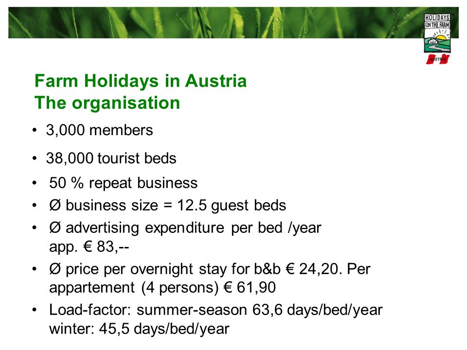 Farm Holidays in Austria The organisation