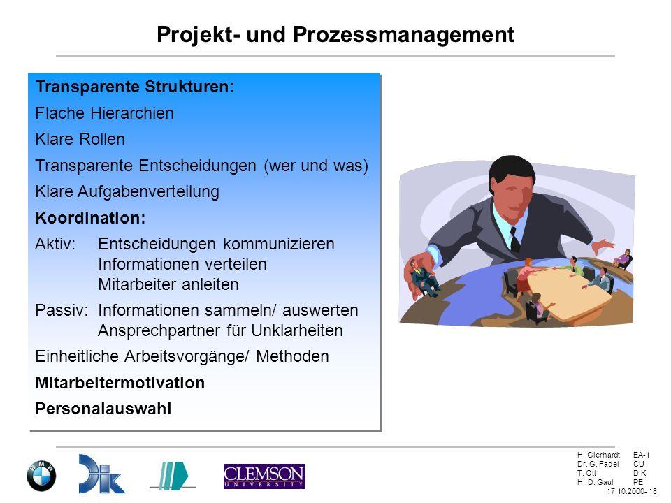 Projekt- und Prozessmanagement