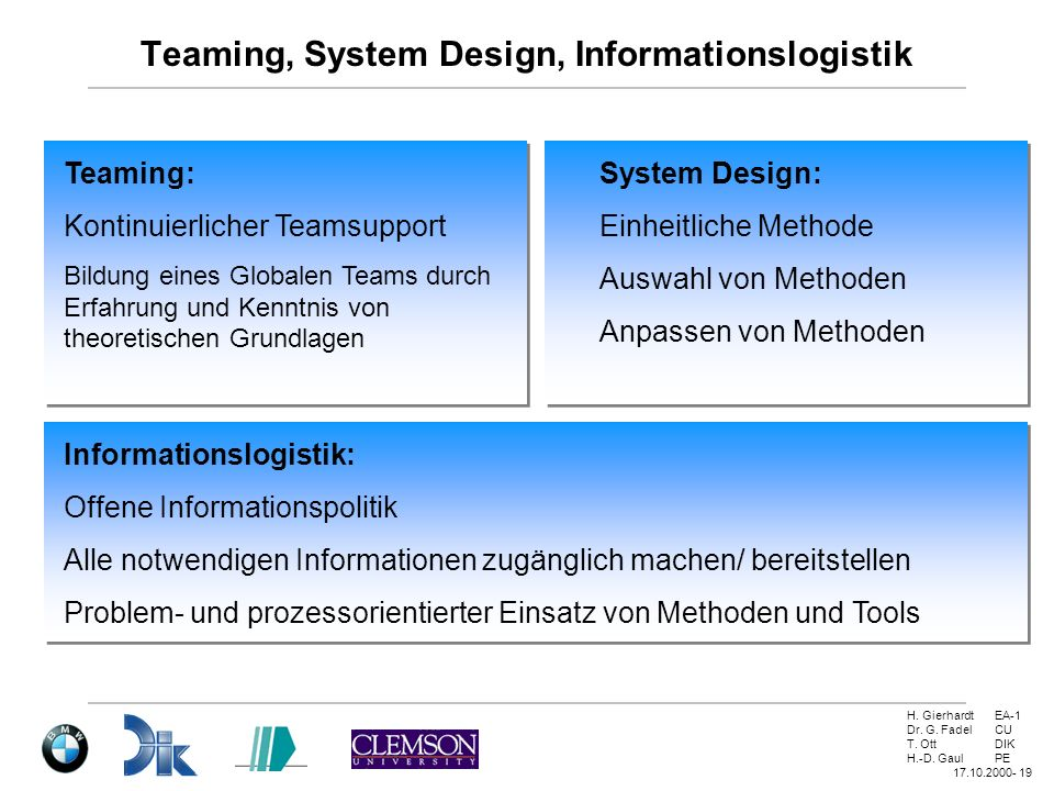Teaming, System Design, Informationslogistik