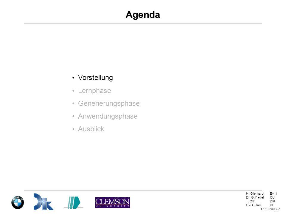 Agenda Vorstellung Lernphase Generierungsphase Anwendungsphase