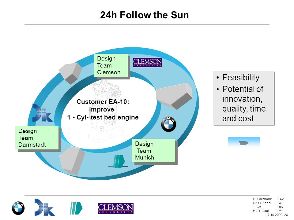 24h Follow the Sun Feasibility