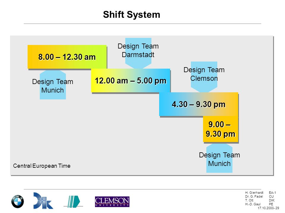 Shift System 8.00 – 12.30 am 12.00 am – 5.00 pm 4.30 – 9.30 pm 9.00 –