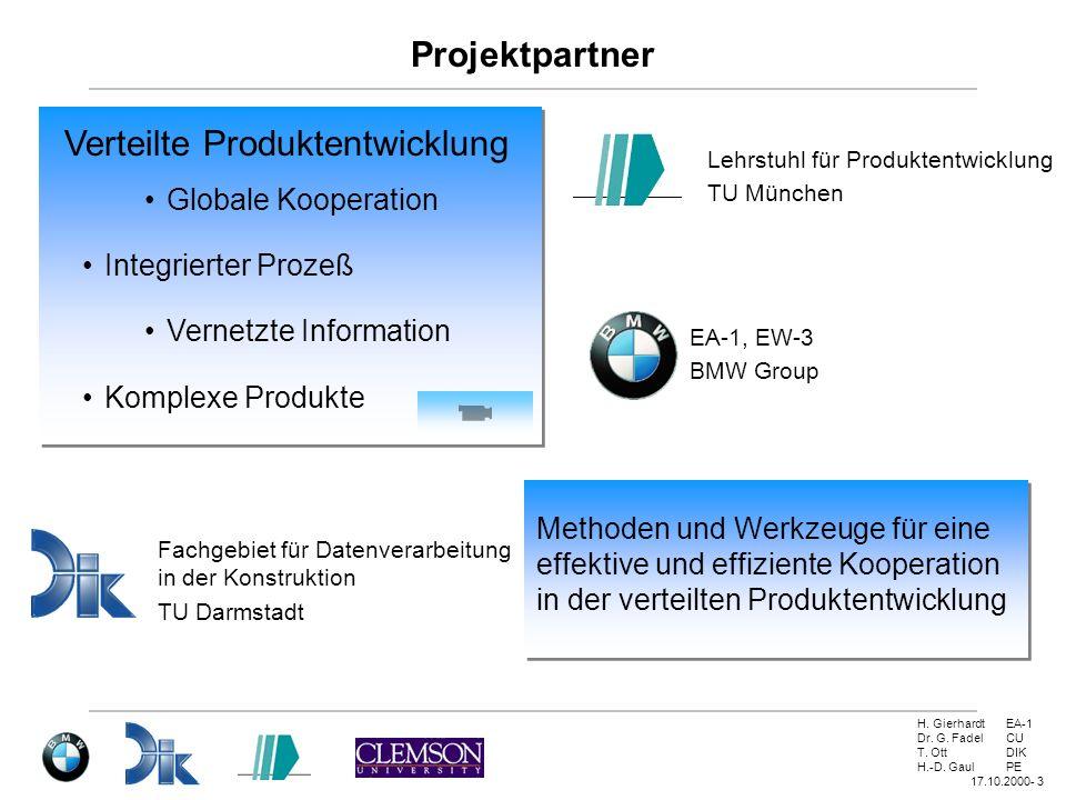 Verteilte Produktentwicklung