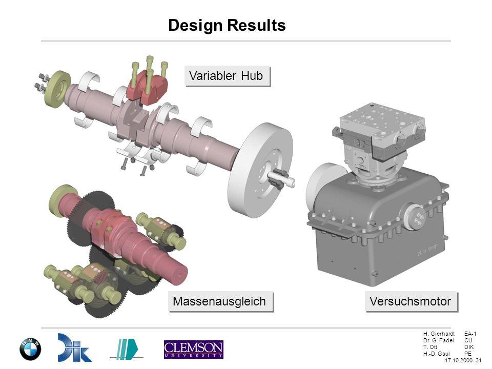 Design Results Variabler Hub Massenausgleich Versuchsmotor
