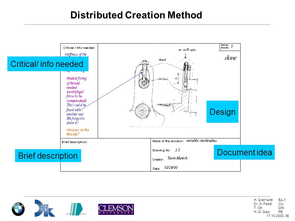 Distributed Creation Method