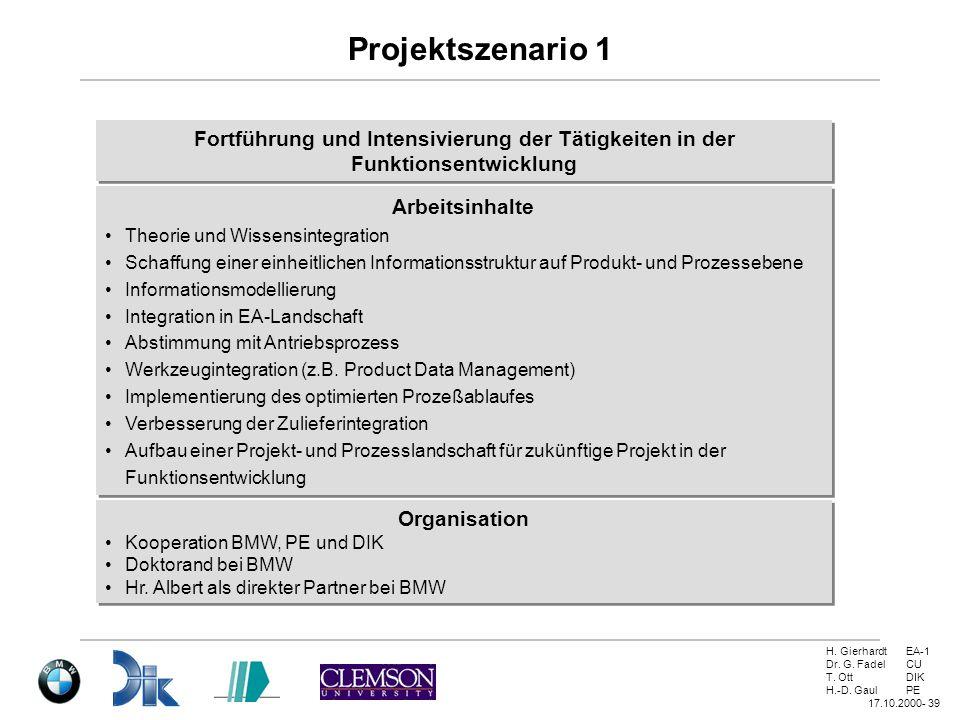 Projektszenario 1 Fortführung und Intensivierung der Tätigkeiten in der Funktionsentwicklung. Arbeitsinhalte.
