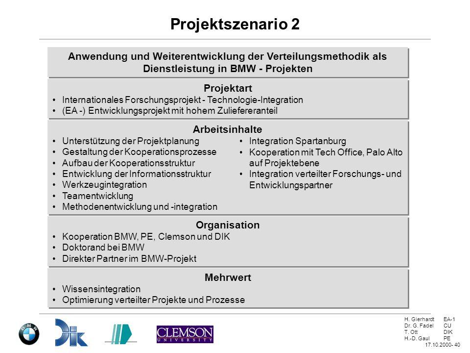 Projektszenario 2 Anwendung und Weiterentwicklung der Verteilungsmethodik als Dienstleistung in BMW - Projekten.