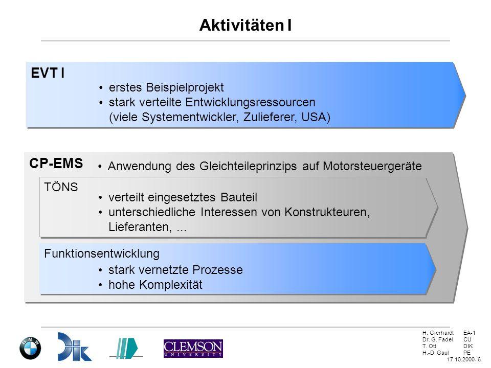Aktivitäten I EVT I CP-EMS erstes Beispielprojekt
