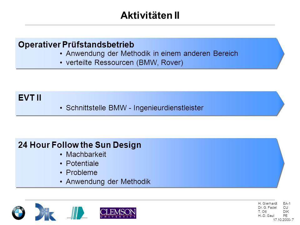 Aktivitäten II Operativer Prüfstandsbetrieb EVT II