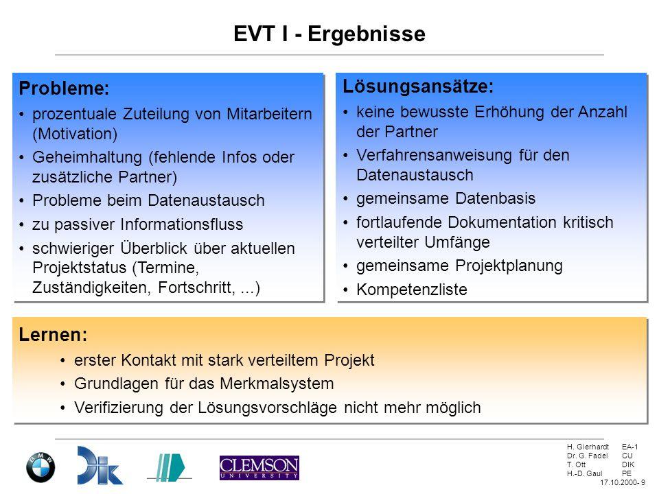 EVT I - Ergebnisse Probleme: Lösungsansätze: Lernen: