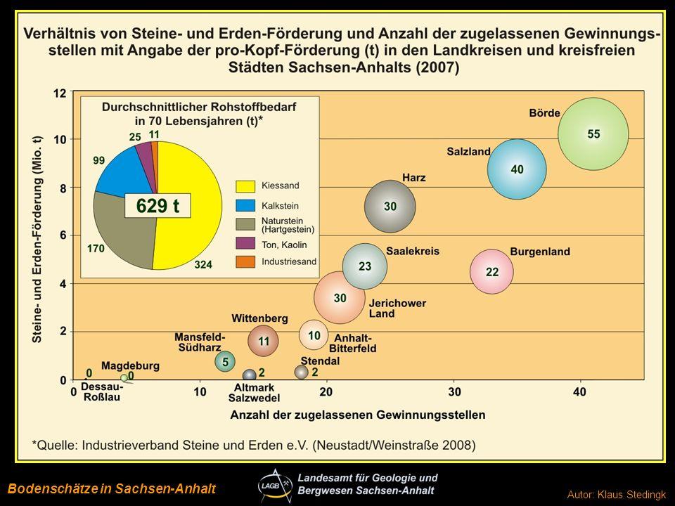Bodenschätze in Sachsen-Anhalt