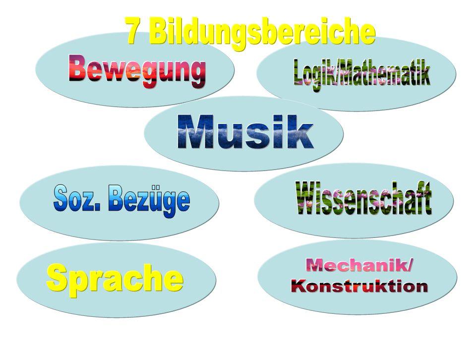 7 Bildungsbereiche Bewegung. Logik/Mathematik. Musik. Soz. Bezüge. Wissenschaft. Mechanik/ Konstruktion.