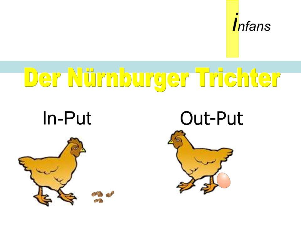 Der Nürnburger Trichter