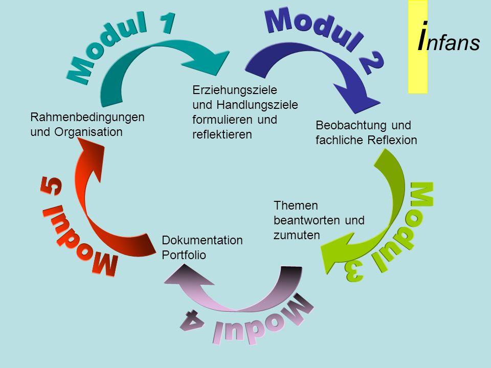 infans Modul 1 Modul 2 Modul 5 Modul 3 Modul 4