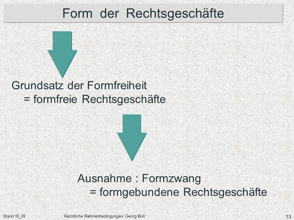 Form der Rechtsgeschäfte