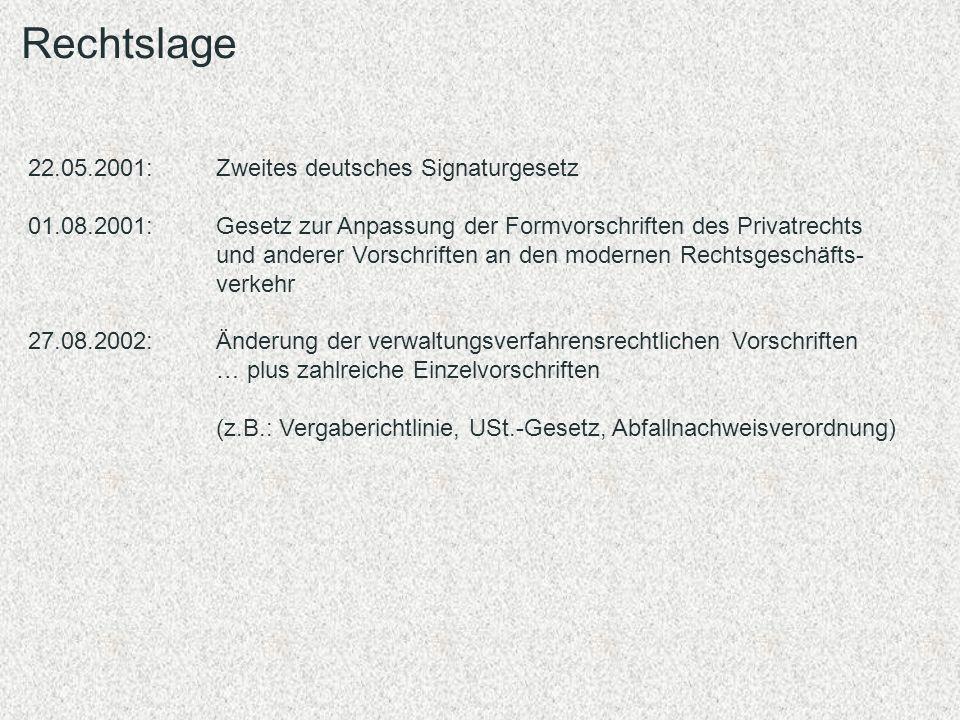 Rechtslage 22.05.2001: Zweites deutsches Signaturgesetz