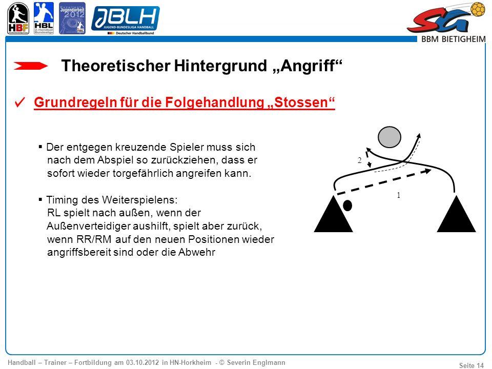 """Theoretischer Hintergrund """"Angriff"""