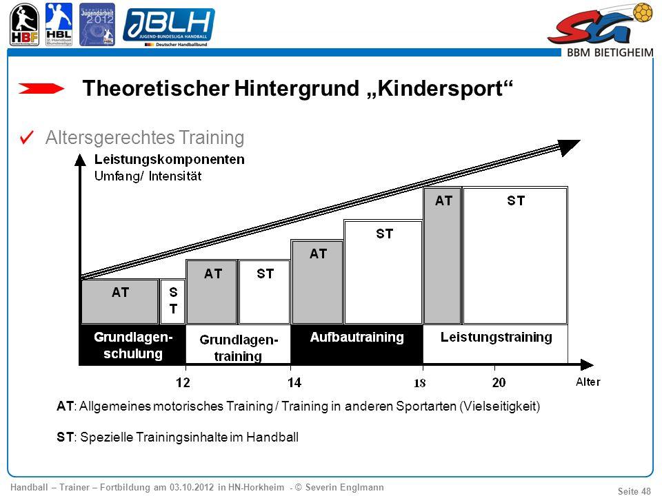 """Theoretischer Hintergrund """"Kindersport"""