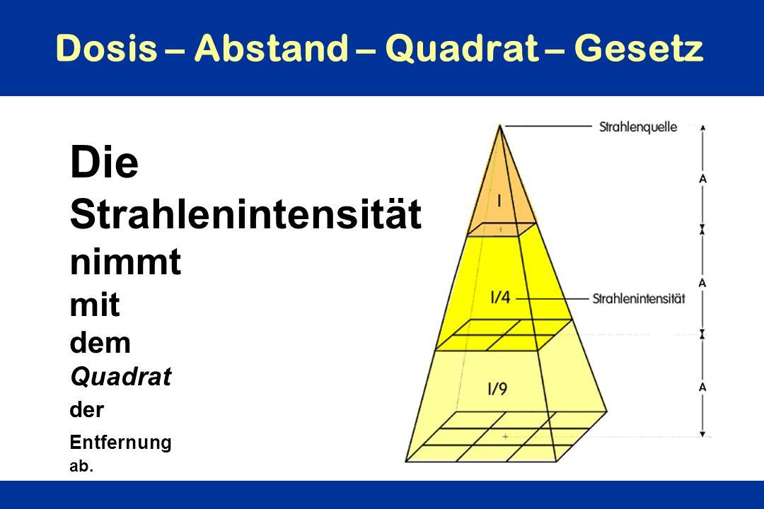 Dosis – Abstand – Quadrat – Gesetz