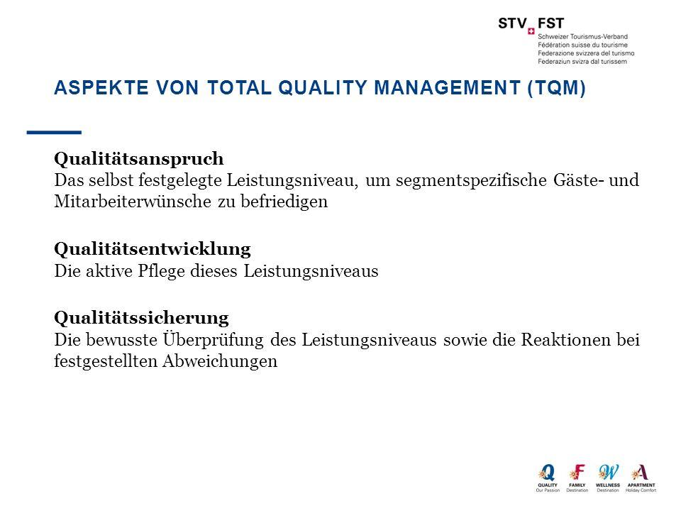 Aspekte von Total Quality Management (TQM)