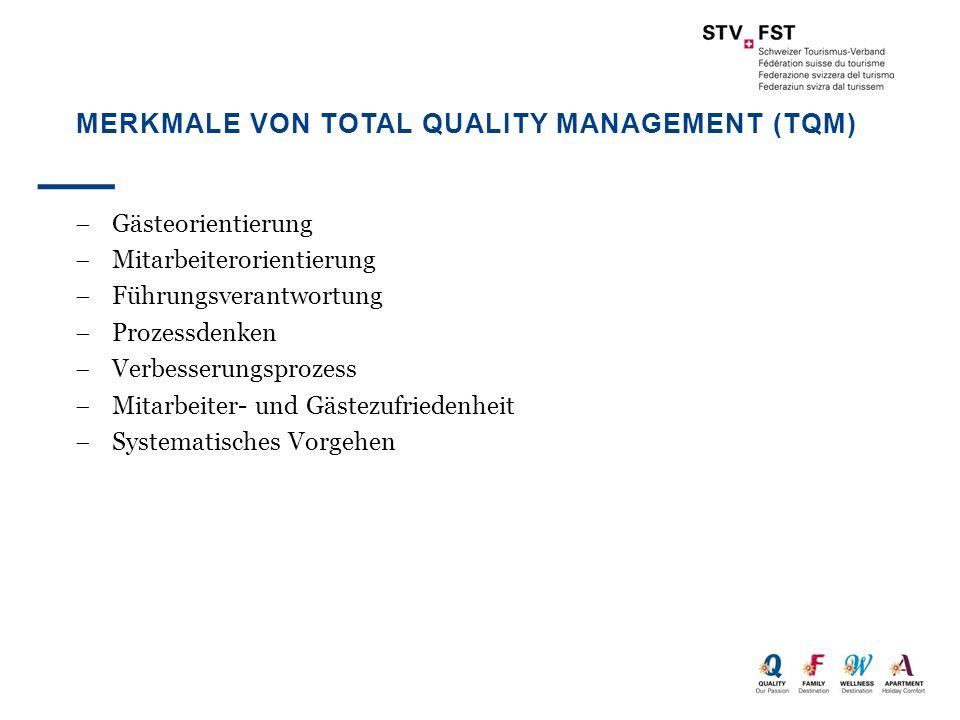 Merkmale von Total Quality Management (TQM)