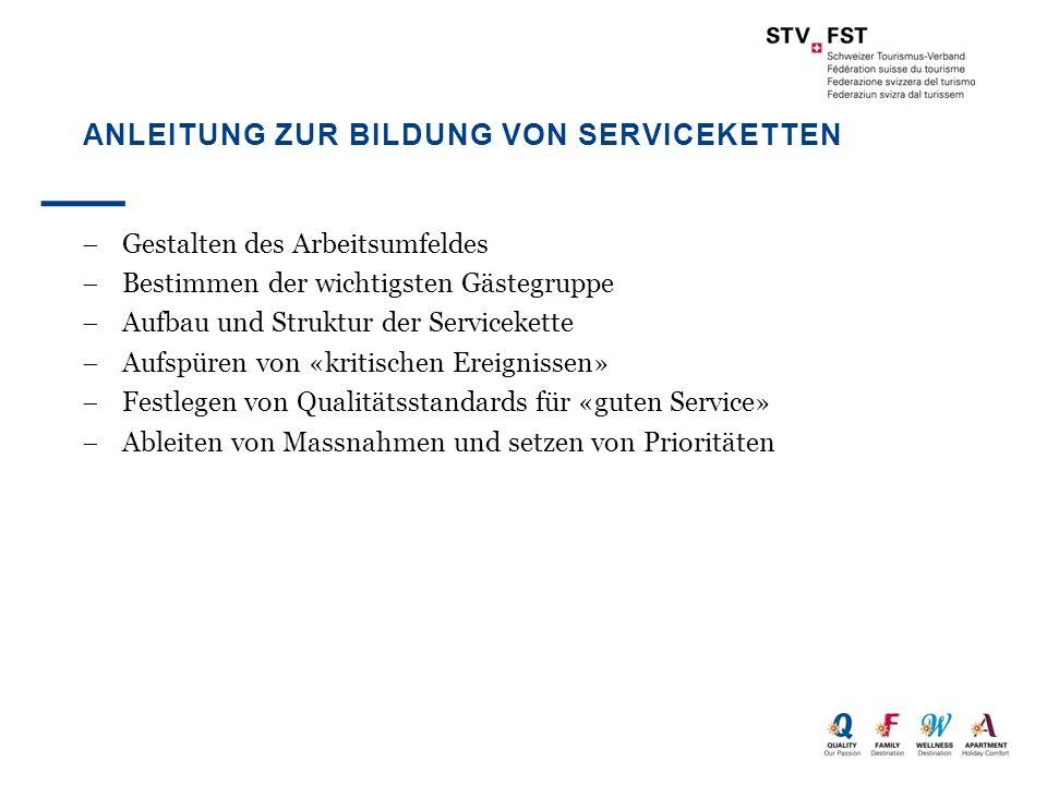 Anleitung zur Bildung von Serviceketten