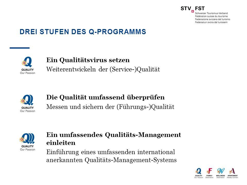 Drei Stufen des Q-Programms