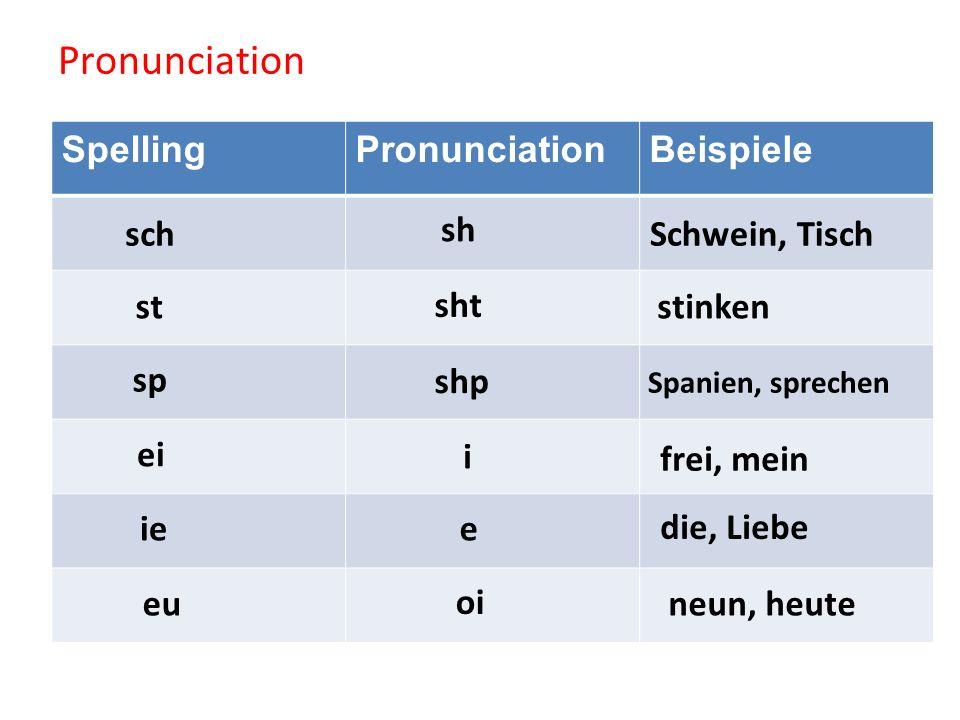 Pronunciation Spelling Pronunciation Beispiele sch sh Schwein, Tisch
