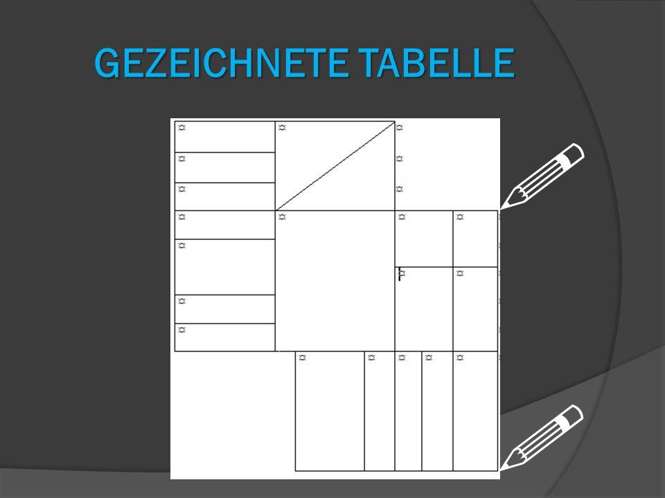 Gezeichnete Tabelle   