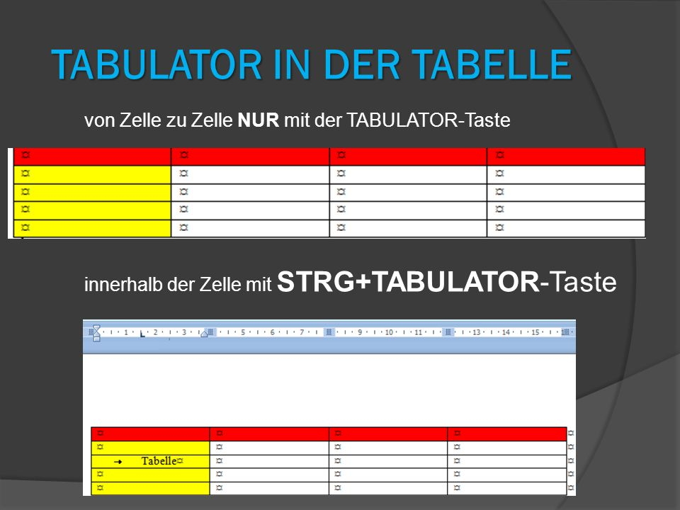 Tabulator in der Tabelle
