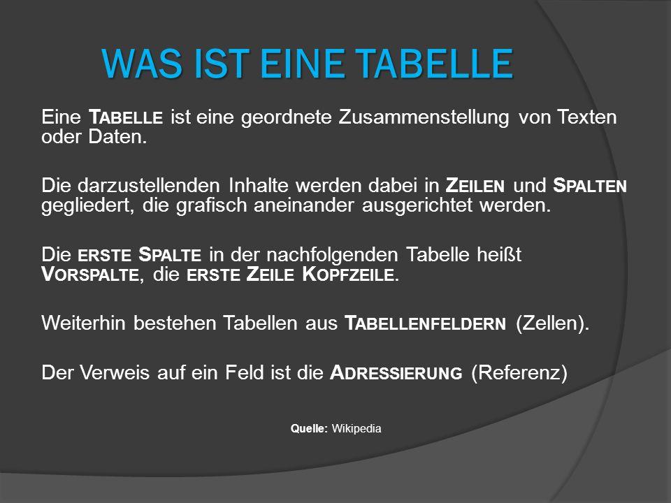 Was ist eine Tabelle Eine Tabelle ist eine geordnete Zusammenstellung von Texten oder Daten.